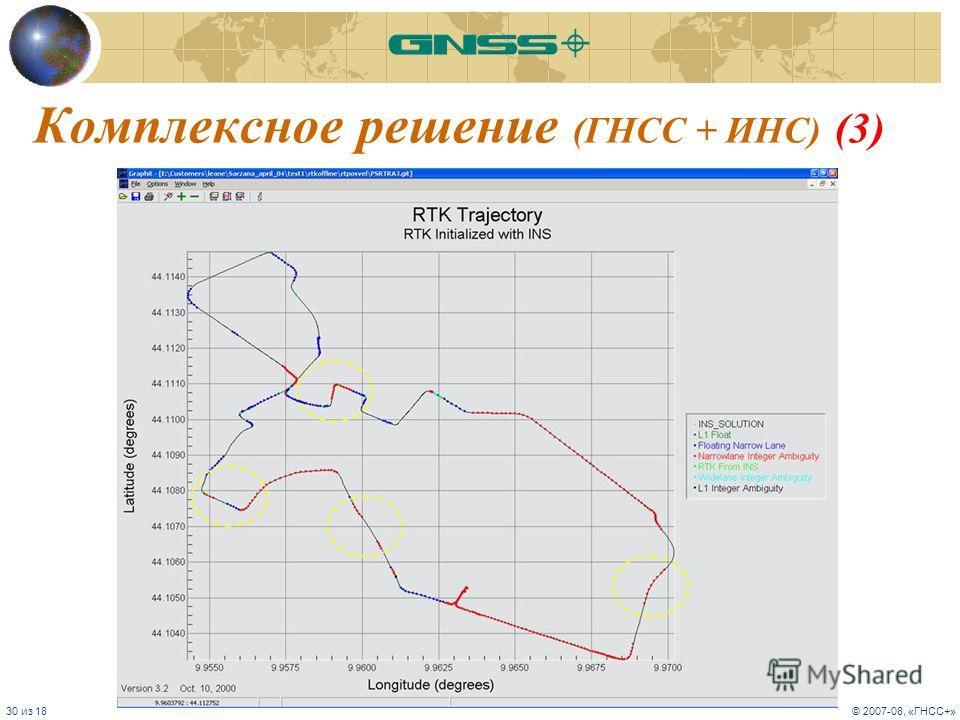 30 из 18© 2007-08, «ГНСС+» Комплексное решение (ГНСС + ИНС) (3)