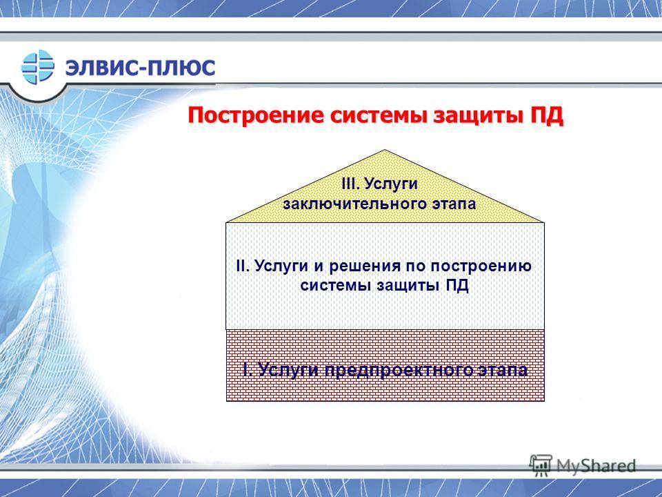 I. Услуги предпроектного этапа II. Услуги и решения по построению системы защиты ПД III. Услуги заключительного этапа Построение системы защиты ПД