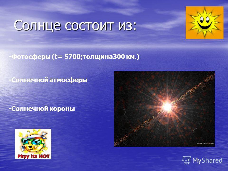 Солнце состоит из: -Фотосферы (t= 5700;толщина300 км.) -Солнечной атмосферы -Солнечной короны