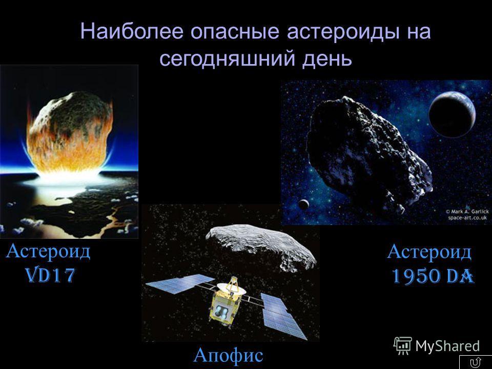Наиболее опасные астероиды на сегодняшний день Астероид VD17 Астероид 1950 DA Апофис
