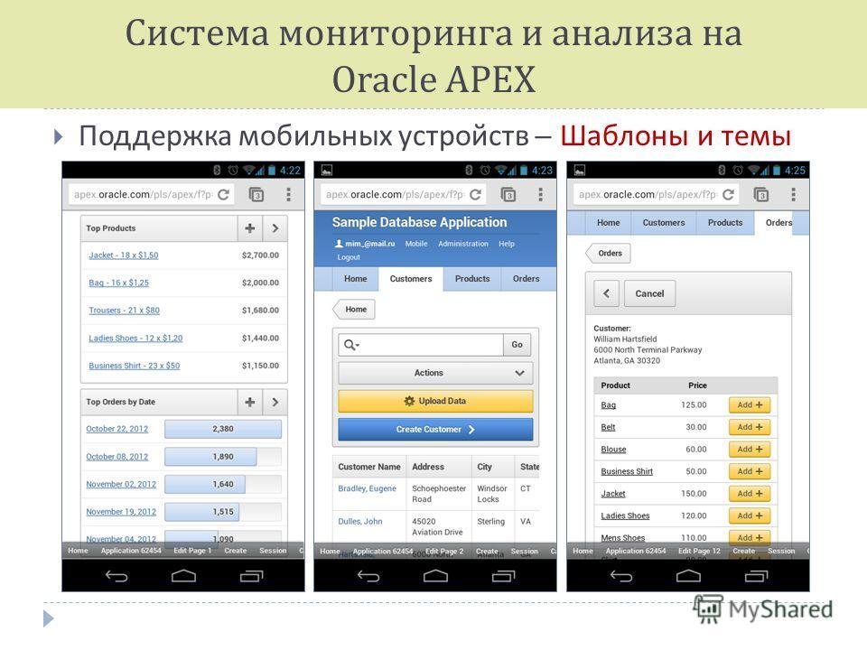 Система мониторинга и анализа на Oracle APEX Поддержка мобильных устройств – Шаблоны и темы