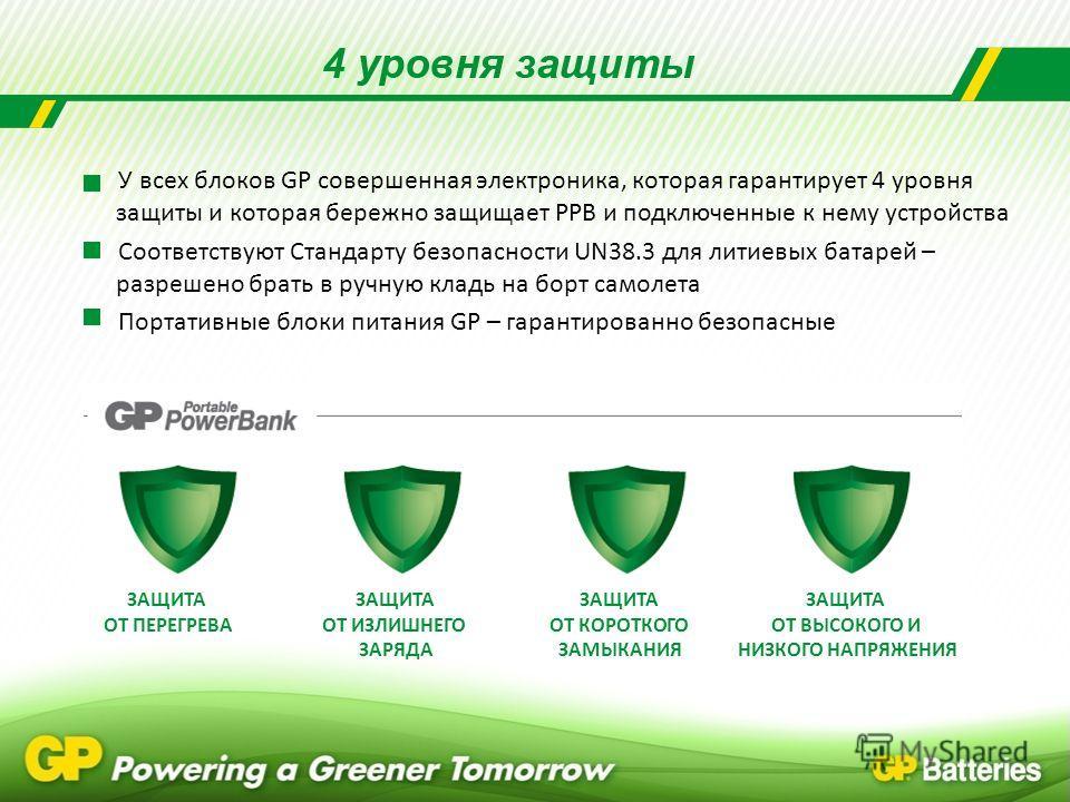 У всех блоков GP совершенная электроника, которая гарантирует 4 уровня защиты и которая бережно защищает PPB и подключенные к нему устройства Соответствуют Стандарту безопасности UN38.3 для литиевых батарей – разрешено брать в ручную кладь на борт са