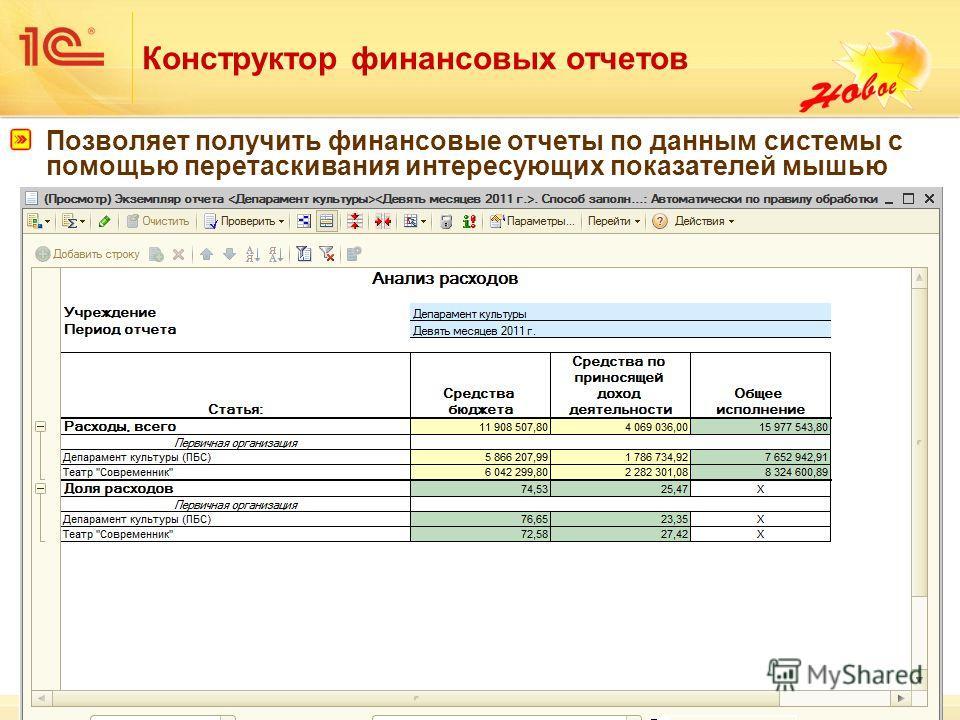 54 Конструктор финансовых отчетов Позволяет получить финансовые отчеты по данным системы с помощью перетаскивания интересующих показателей мышью Выбираем интересующие экономические показатели, складываем их на экране в нужном порядке.