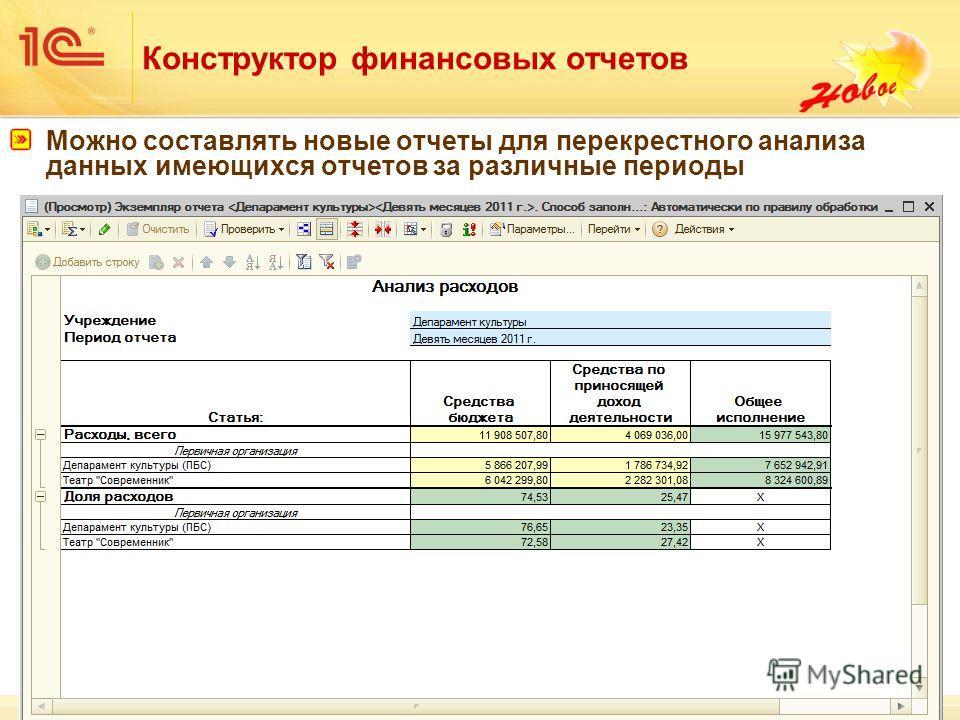 55 Конструктор финансовых отчетов Можно составлять новые отчеты для перекрестного анализа данных имеющихся отчетов за различные периоды Выбираем интересующие экономические показатели, складываем их на экране в нужном порядке.