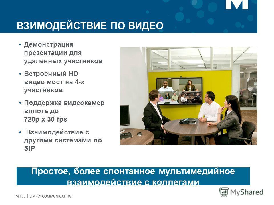 ВЗИМОДЕЙСТВИЕ ПО ВИДЕО Демонстрация презентации для удаленных участников Встроенный HD видео мост на 4-х участников Поддержка видеокамер вплоть до 720p x 30 fps Взаимодействие с другими системами по SIP Простое, более спонтанное мультимедийное взаимо