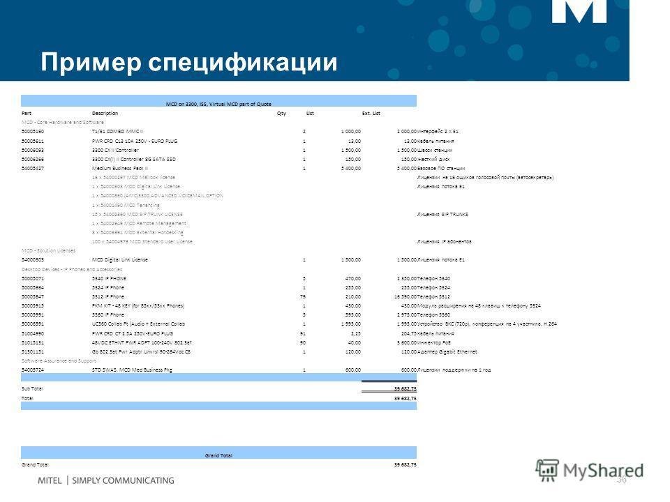 Пример спецификации 36 MCD on 3300, ISS, Virtual MCD part of Quote PartDescriptionQtyListExt. List MCD - Core Hardware and Software 50005160T1/E1 COMBO MMC II21 000,002 000,00Интерфейс 2 Х Е1 50005611PWR CRD C13 10A 250V - EURO PLUG113,00 Кабель пита