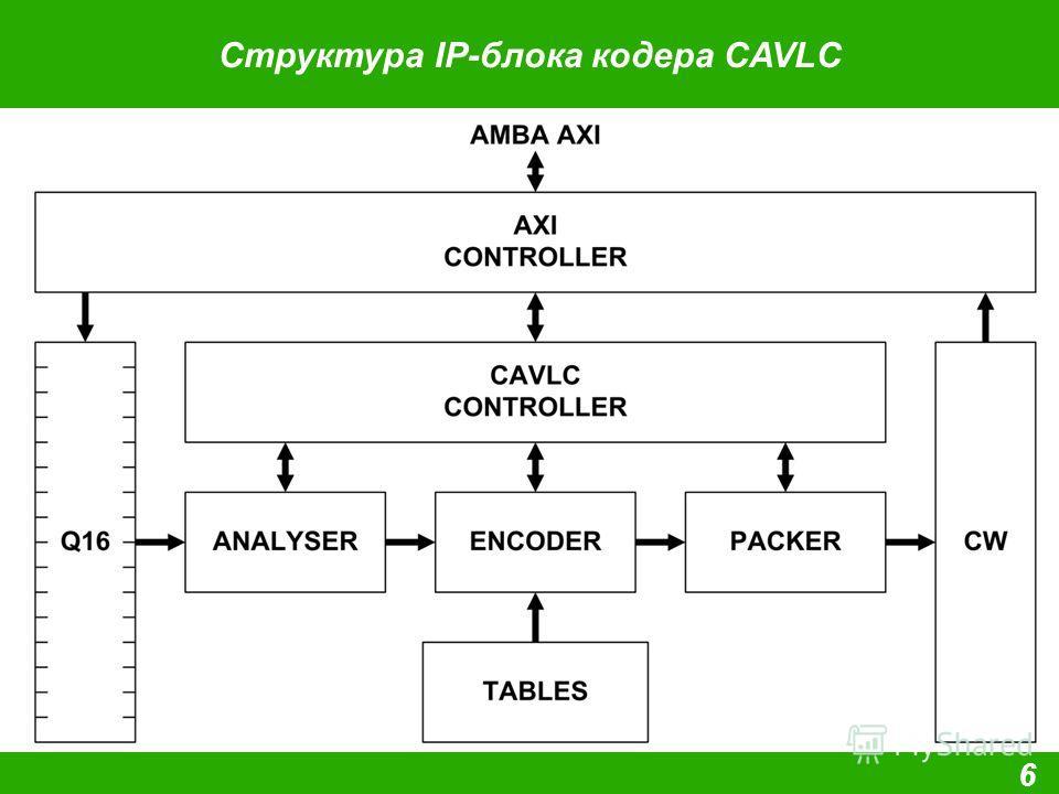 Структура IP-блока кодера CAVLC 6