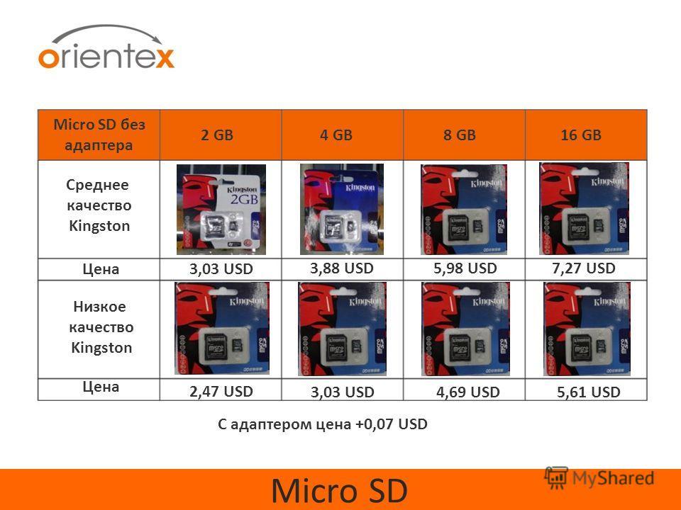 Micro SD 2 GB Micro SD без адаптера 4 GB8 GB16 GB Среднее качество Kingston Низкое качество Kingston Цена 3,03 USD 3,88 USD5,98 USD7,27 USD 2,47 USD 3,03 USD4,69 USD5,61 USD C адаптером цена +0,07 USD
