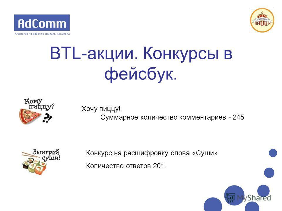 BTL-акции. Конкурсы в фейсбук. Хочу пиццу! Суммарное количество комментариев - 245 Конкурс на расшифровку слова «Суши» Количество ответов 201.
