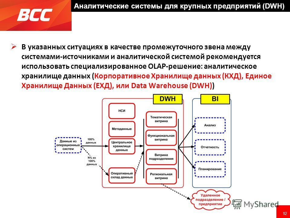 12 Аналитические системы для крупных предприятий (DWH) В указанных ситуациях в качестве промежуточного звена между системами-источниками и аналитической системой рекомендуется использовать специализированное OLAP-решение: аналитическое хранилище данн