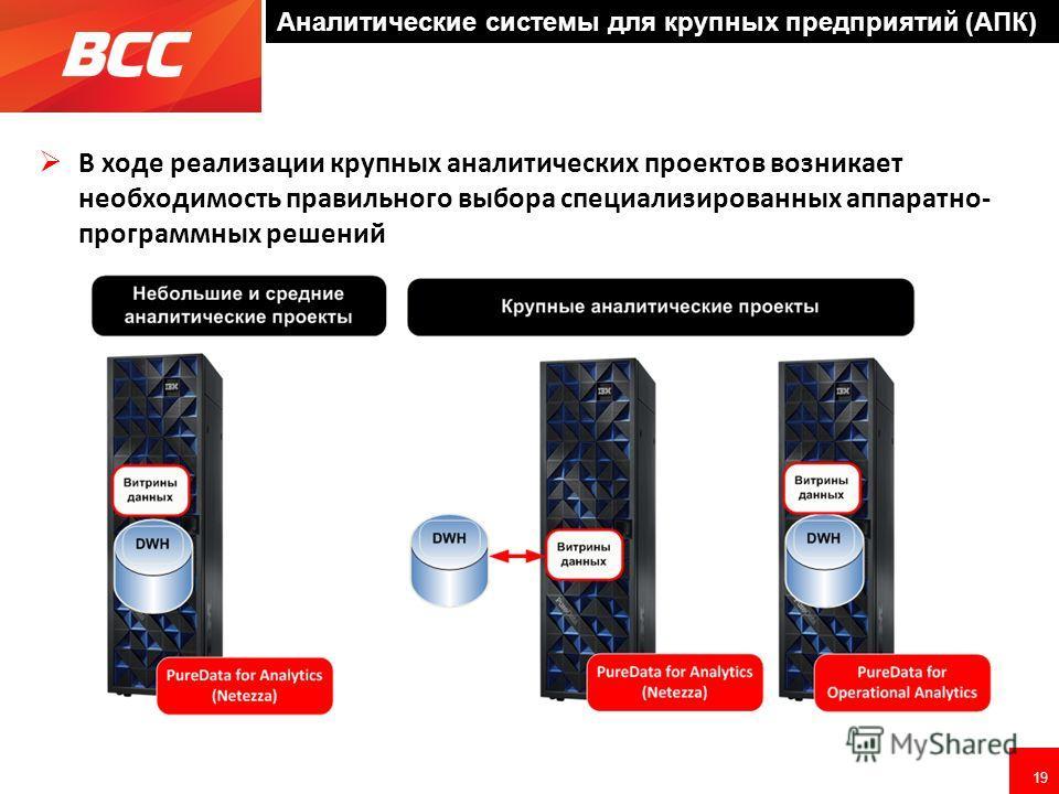 19 Аналитические системы для крупных предприятий (АПК) В ходе реализации крупных аналитических проектов возникает необходимость правильного выбора специализированных аппаратно- программных решений