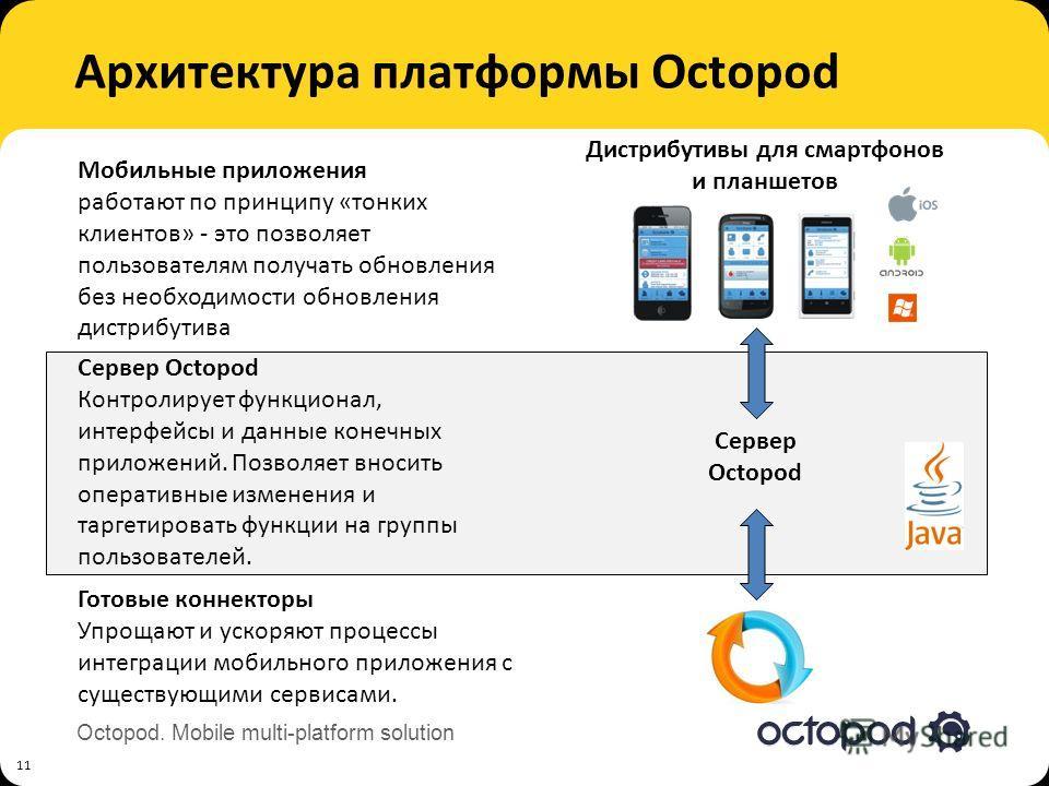 Octopod. Mobile multi-platform solution Архитектура платформы Octopod 11 Дистрибутивы для смартфонов и планшетов Мобильные приложения работают по принципу «тонких клиентов» - это позволяет пользователям получать обновления без необходимости обновлени