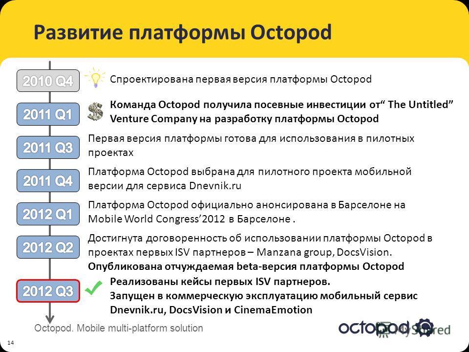 Octopod. Mobile multi-platform solution Развитие платформы Octopod 14 Спроектирована первая версия платформы Octopod Команда Octopod получила посевные инвестиции от The Untitled Venture Company на разработку платформы Octopod Платформа Octopod официа