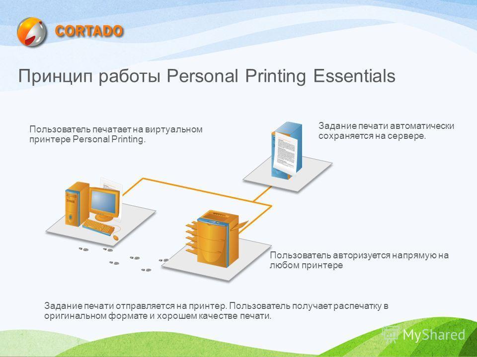 Принцип работы Personal Printing Essentials Пользователь авторизуется напрямую на любом принтере Пользователь печатает на виртуальном принтере Personal Printing. Задание печати отправляется на принтер. Пользователь получает распечатку в оригинальном