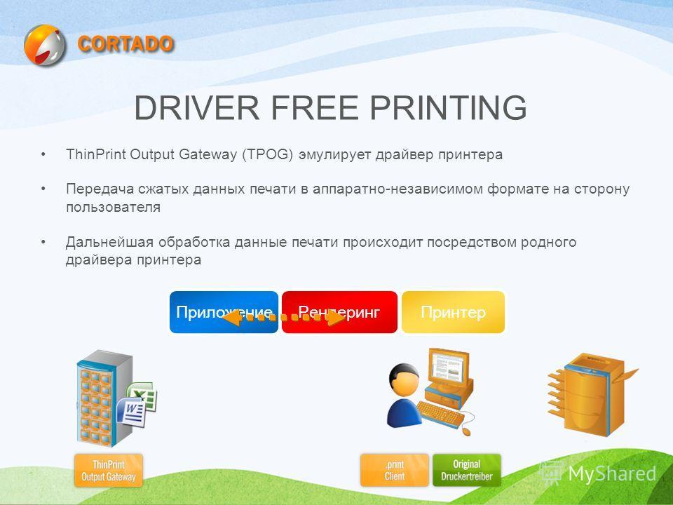 DRIVER FREE PRINTING ThinPrint Output Gateway (TPOG) эмулирует драйвер принтера Передача сжатых данных печати в аппаратно-независимом формате на сторону пользователя Дальнейшая обработка данные печати происходит посредством родного драйвера принтера