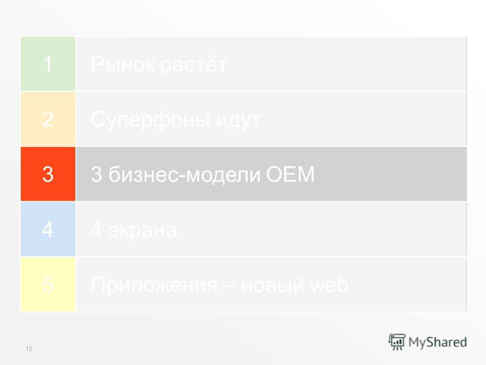 10 1Рынок растёт 2Суперфоны идут 33 бизнес-модели OEM 44 экрана 5Приложения – новый web