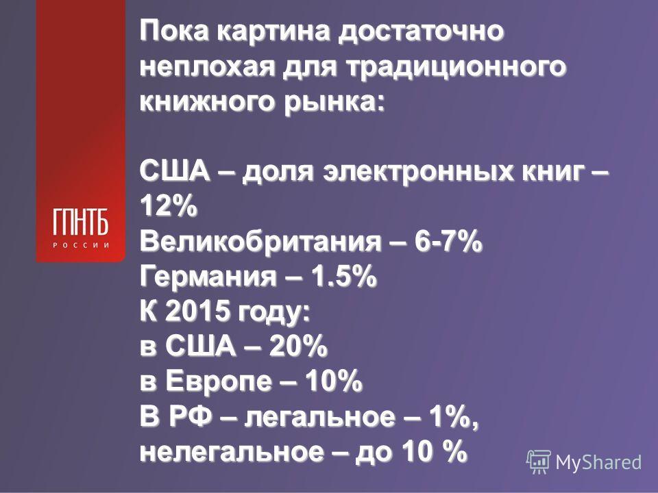 Пока картина достаточно неплохая для традиционного книжного рынка: США – доля электронных книг – 12% Великобритания – 6-7% Германия – 1.5% К 2015 году: в США – 20% в Европе – 10% В РФ – легальное – 1%, нелегальное – до 10 %