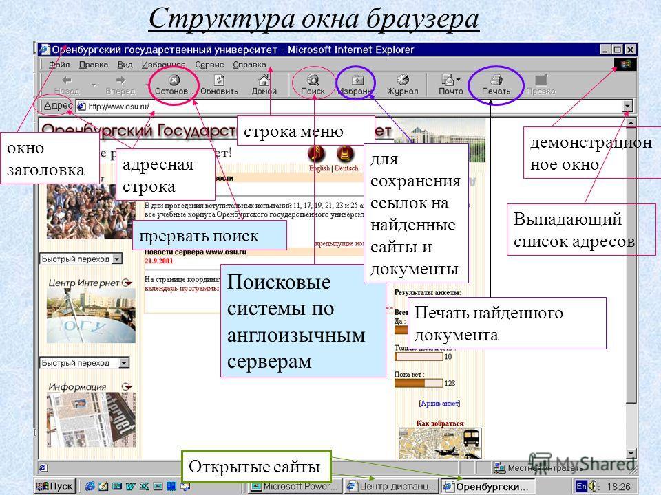 Структура окна браузера окно заголовка строка меню адресная строка демонстрацион ное окно Выпадающий список адресов прервать поиск Поисковые системы по англоизычным серверам Печать найденного документа для сохранения ссылок на найденные сайты и докум