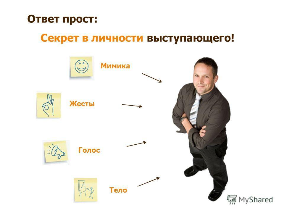 Секрет в личности выступающего! Ответ прост: Мимика Жесты Голос Тело