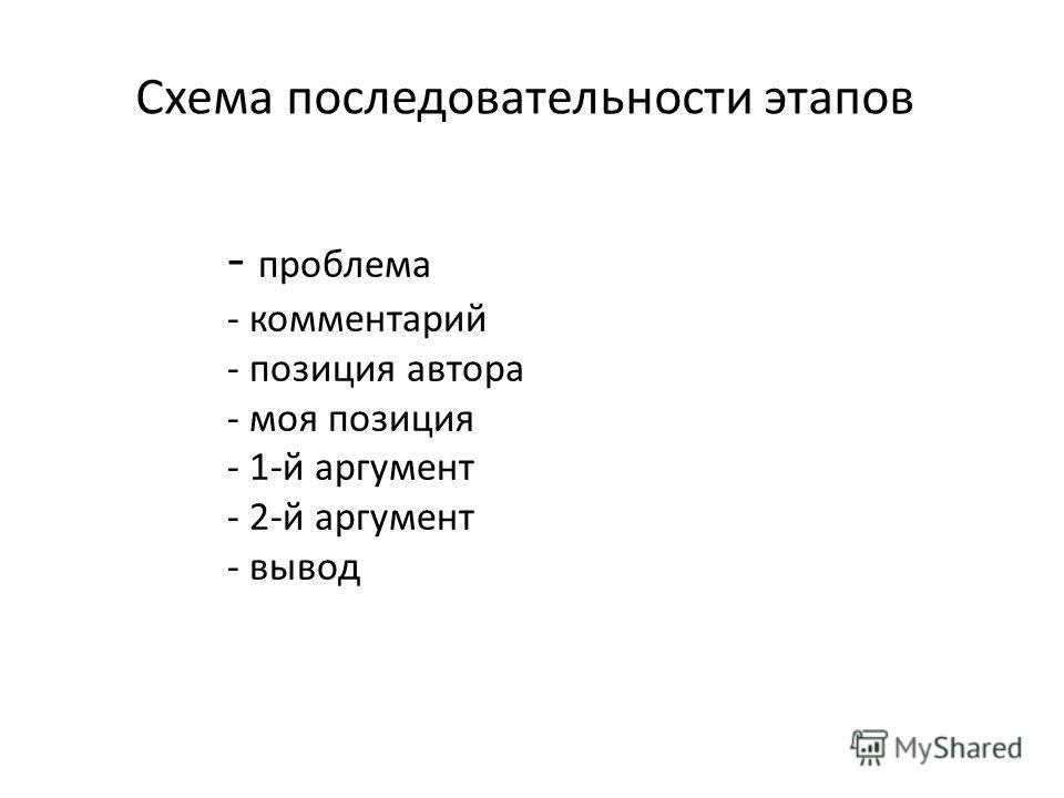 - проблема - комментарий - позиция автора - моя позиция - 1-й аргумент - 2-й аргумент - вывод Схема последовательности этапов