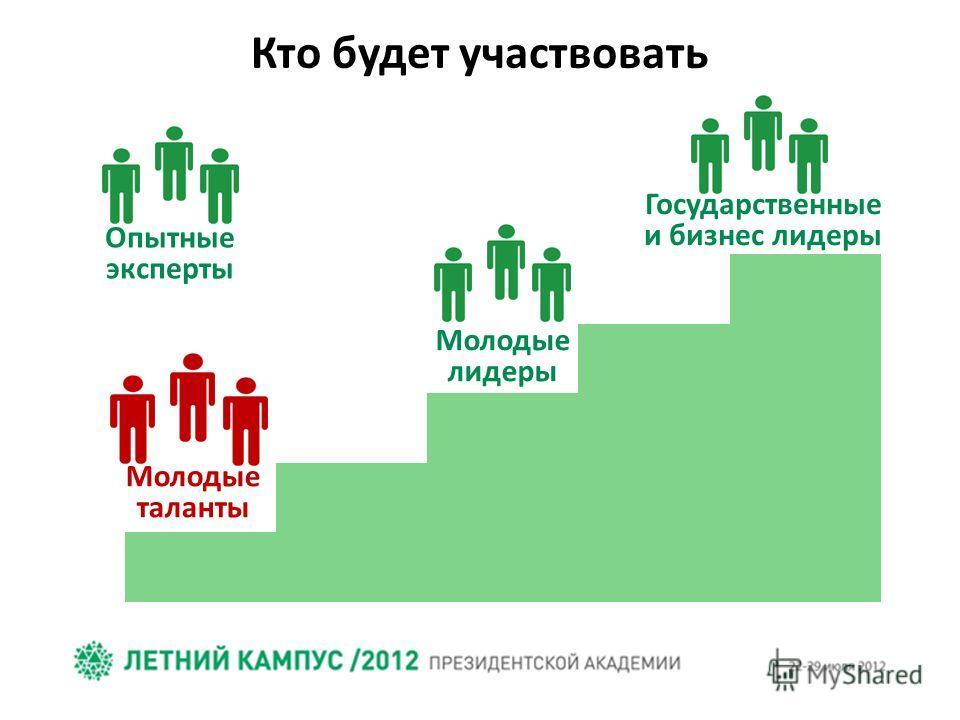 Кто будет участвовать Государственные и бизнес лидеры Молодые лидеры Опытные эксперты Молодые таланты