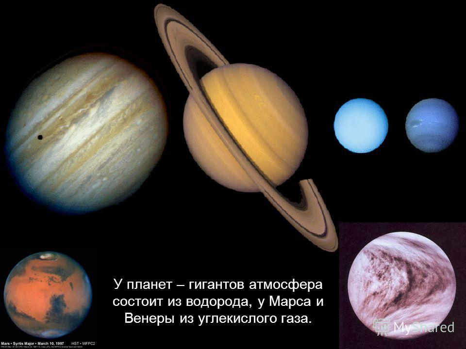 У планет – гигантов атмосфера состоит из водорода, у Марса и Венеры из углекислого газа.