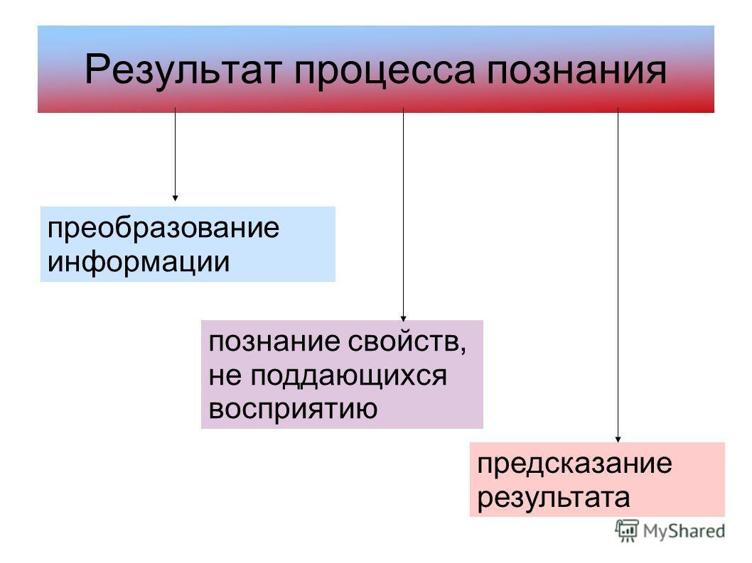Результат процесса познания преобразование информации познание свойств, не поддающихся восприятию предсказание результата
