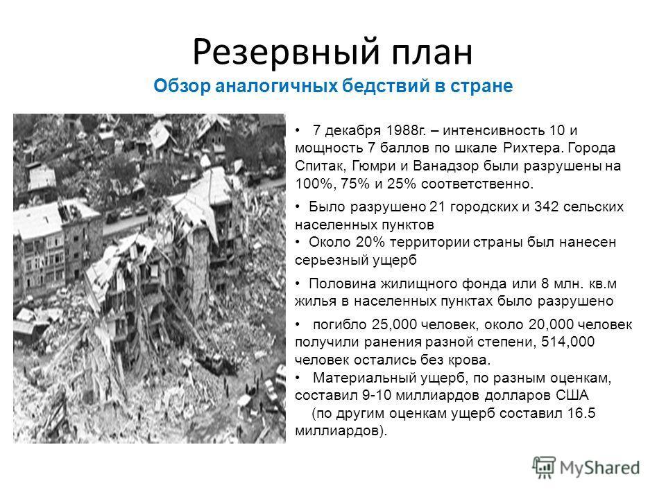 Резервный план Обзор аналогичных бедствий в стране 7 декабря 1988г. – интенсивность 10 и мощность 7 баллов по шкале Рихтера. Города Спитак, Гюмри и Ванадзор были разрушены на 100%, 75% и 25% соответственно. Было разрушено 21 городских и 342 сельских
