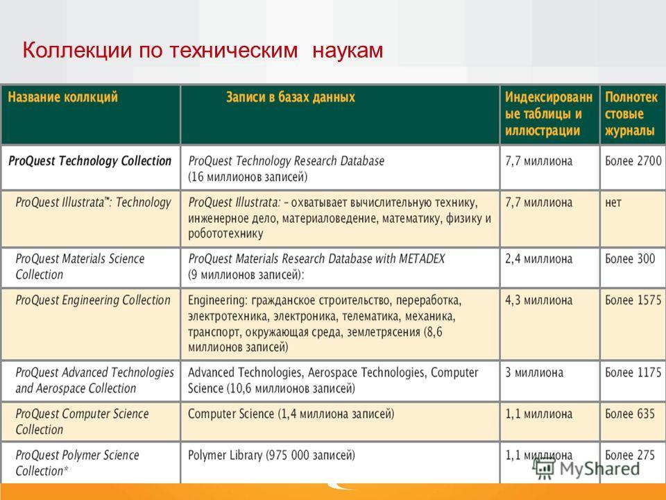 Коллекции по техническим наукам