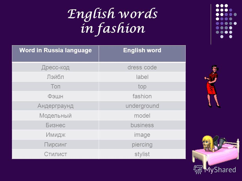 English words in fashion Word in Russia languageEnglish word Дресс-кодdress code Лэйблlabel Топtop Фэшнfashion Андерграундunderground Модельныйmodel Бизнесbusiness Имиджimage Пирсингpiercing Стилистstylist