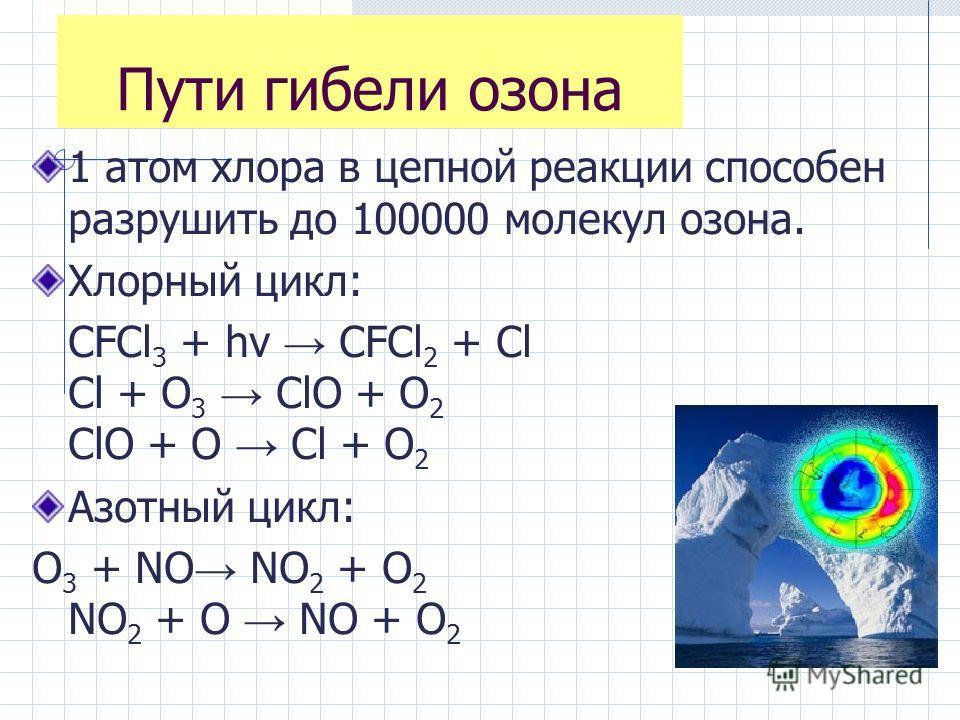 Пути гибели озона 1 атом хлора в цепной реакции способен разрушить до 100000 молекул озона. Хлорный цикл: CFCl 3 + hν CFCl 2 + Cl Cl + O 3 ClO + O 2 ClO + O Cl + O 2 Азотный цикл: О 3 + NO NO 2 + О 2 NO 2 + О NO + О 2