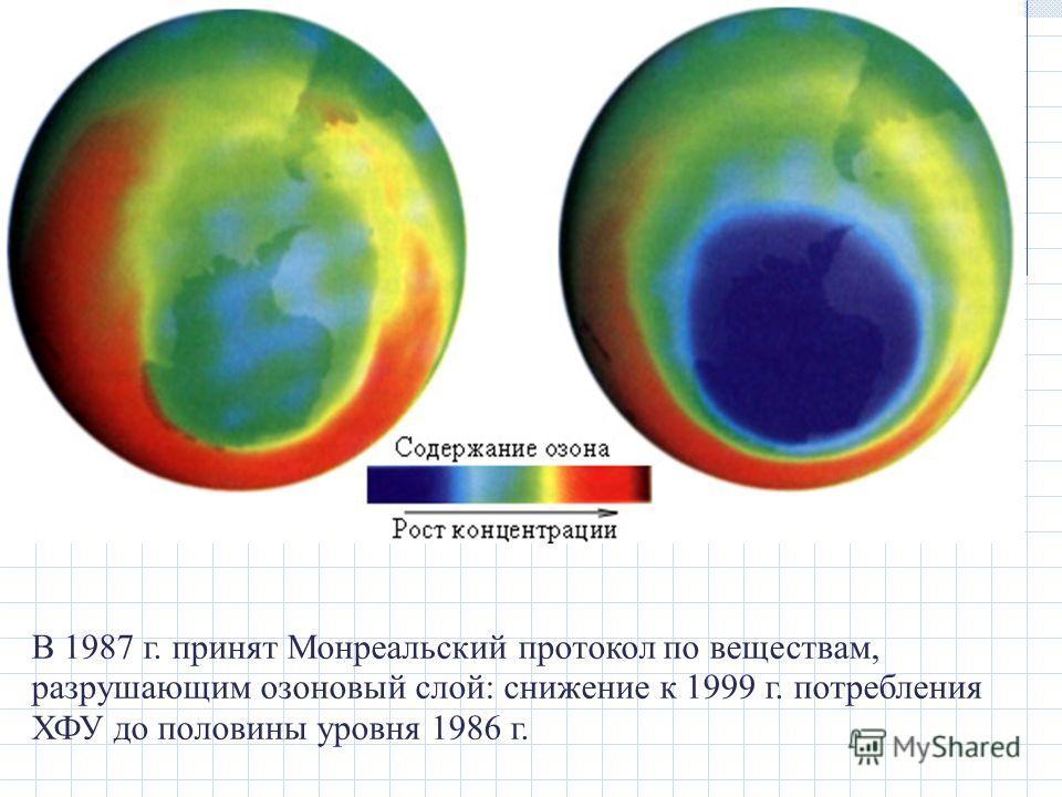 В 1987 г. принят Монреальский протокол по веществам, разрушающим озоновый слой: снижение к 1999 г. потребления ХФУ до половины уровня 1986 г.