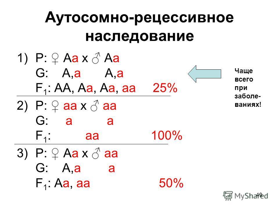 49 Аутосомно-рецессивное наследование 1)P: Aa x Aa G: A,a A,a F 1 : AA, Aa, Aa, aa 25% 2)P: aa x aa G: a a F 1 : aa 100% 3)P: Aa x aa G: A,a a F 1 : Aa, aa 50% Чаще всего при заболе- ваниях!