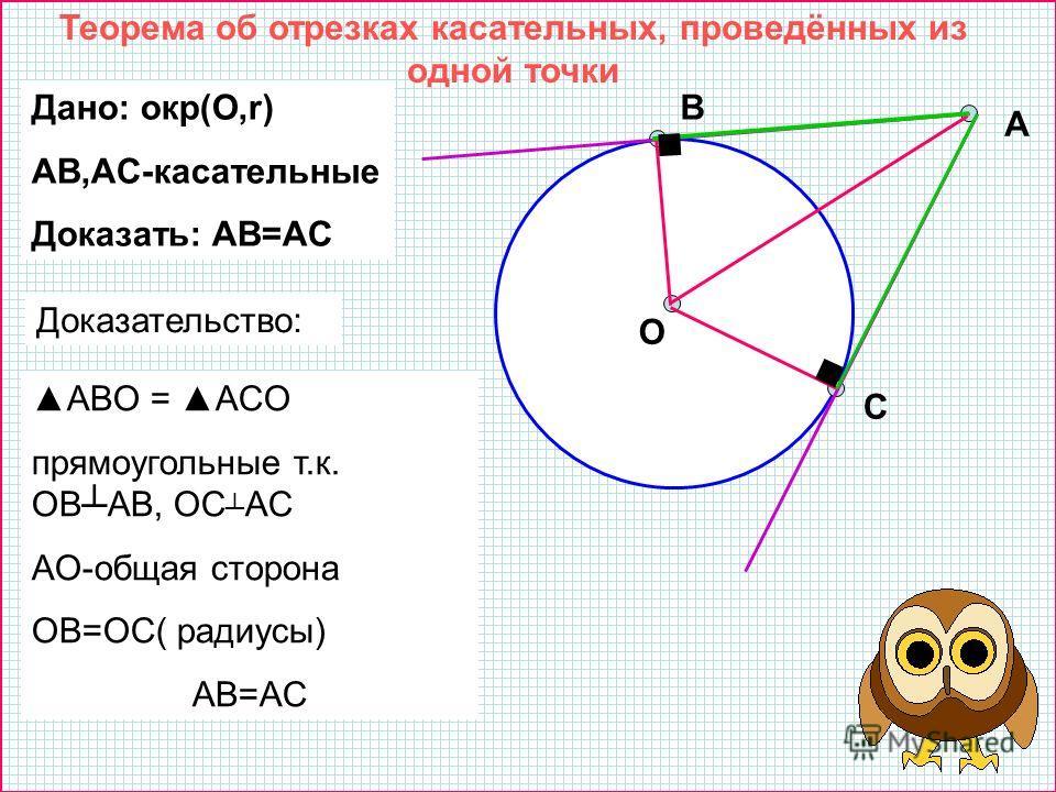 Теорема об отрезках касательных, проведённых из одной точки А С О BДано: окр(О,r) AB,AC-касательные Доказать: AB=AC ABO = ACO прямоугольные т.к. OBAB, OC AC AO-общая сторона OB=OC( радиусы) AB=AC Доказательство: