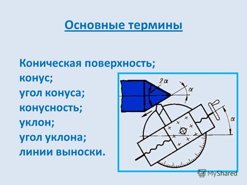 Основные термины Коническая поверхность; конус; угол конуса; конусность; уклон; угол уклона; линии выноски.