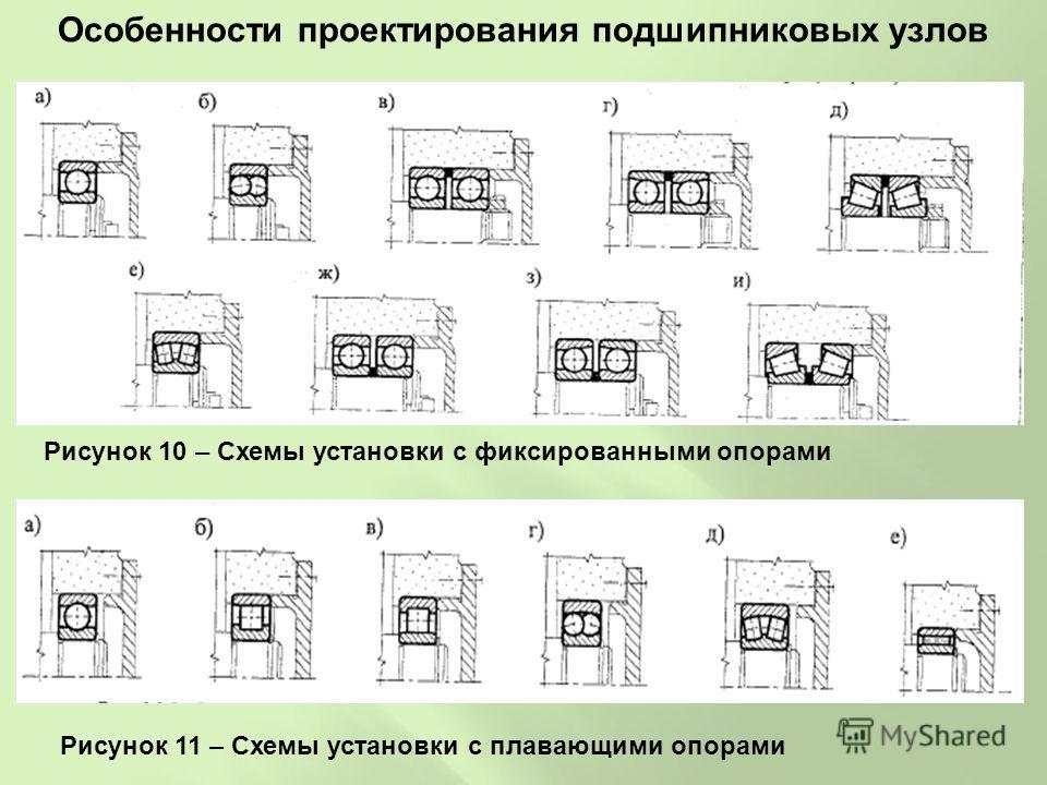 Особенности проектирования подшипниковых узлов Рисунок 10 – Схемы установки с фиксированными опорами Рисунок 11 – Схемы установки с плавающими опорами