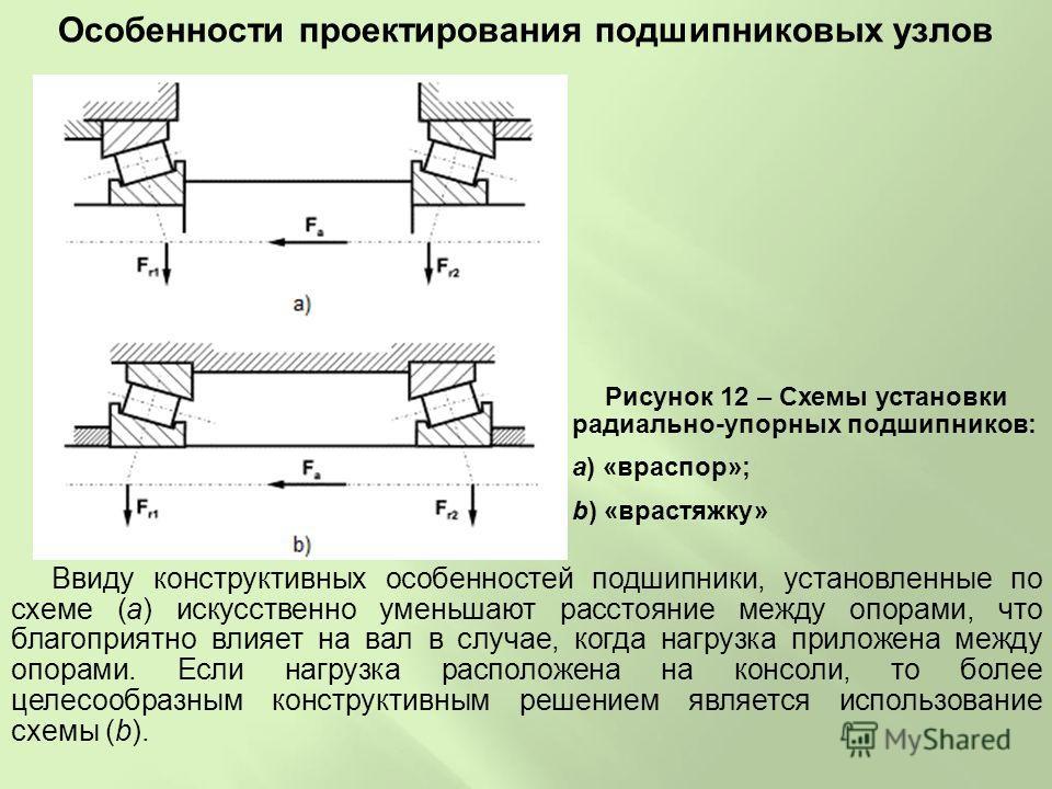 Особенности проектирования подшипниковых узлов Рисунок 12 – Схемы установки радиально-упорных подшипников: а) «враспор»; b) «врастяжку» Ввиду конструктивных особенностей подшипники, установленные по схеме (а) искусственно уменьшают расстояние между о