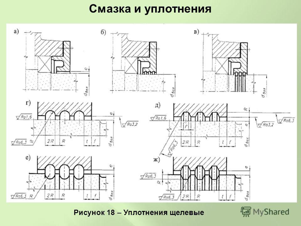 Смазка и уплотнения Рисунок 18 – Уплотнения щелевые