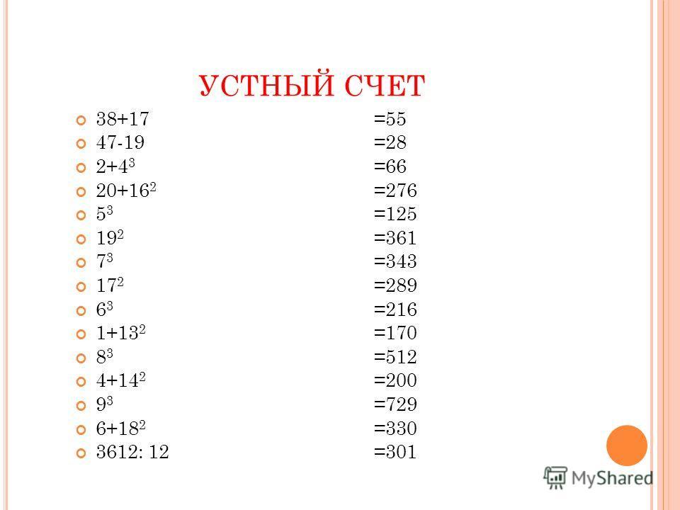 УСТНЫЙ СЧЕТ 38+17 47-19 2+4 3 20+16 2 5 3 19 2 7 3 17 2 6 3 1+13 2 8 3 4+14 2 9 3 6+18 2 3612: 12 =55 =28 =66 =276 =125 =361 =343 =289 =216 =170 =512 =200 =729 =330 =301