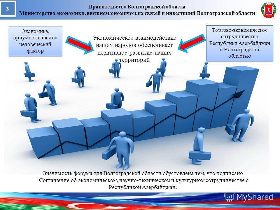 Правительство Волгоградской области Министерство экономики, внешнеэкономических связей и инвестиций Волгоградской области 3 3 Значимость форума для Волгоградской области обусловлена тем, что подписано Соглашение об экономическом, научно-техническом и