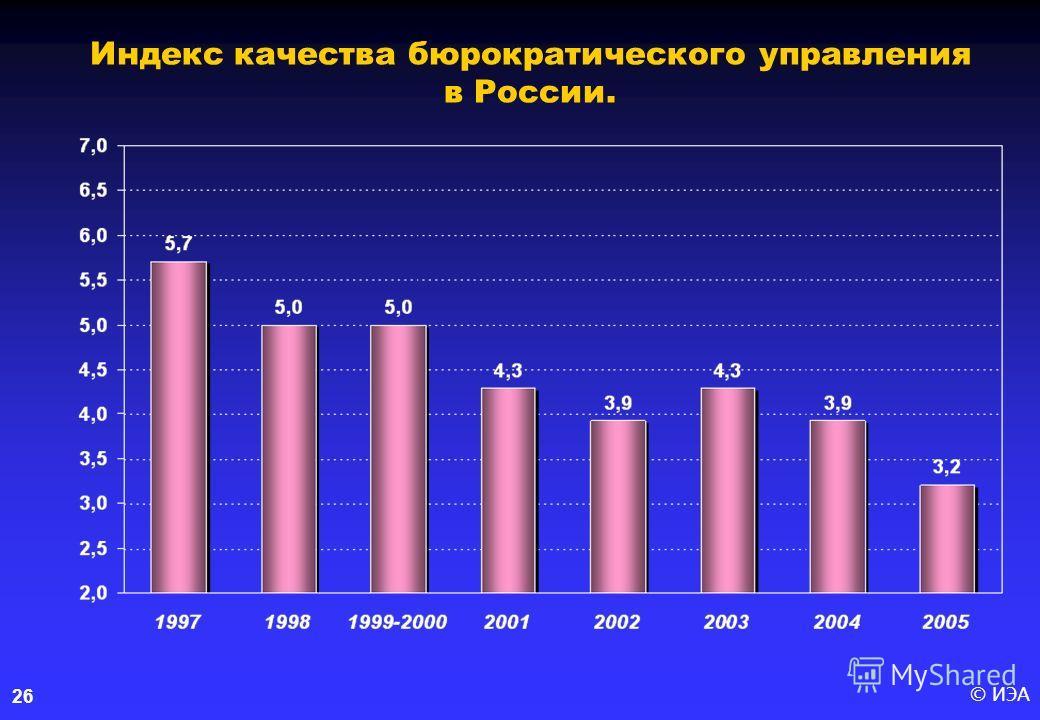 © ИЭА26 Индекс качества бюрократического управления в России.