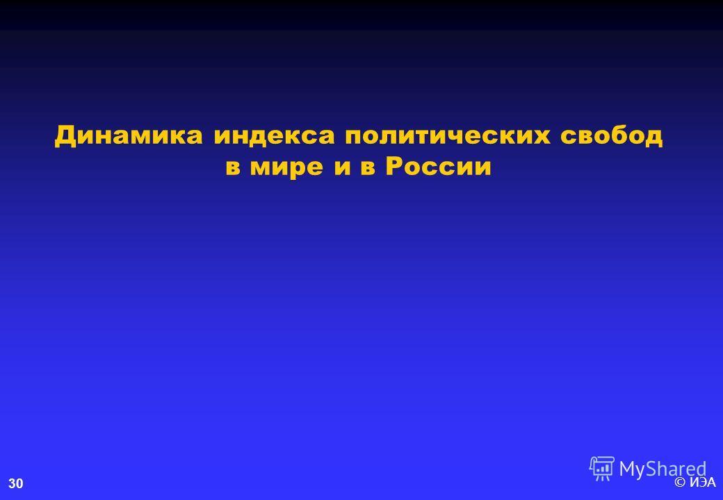 © ИЭА30 Динамика индекса политических свобод в мире и в России