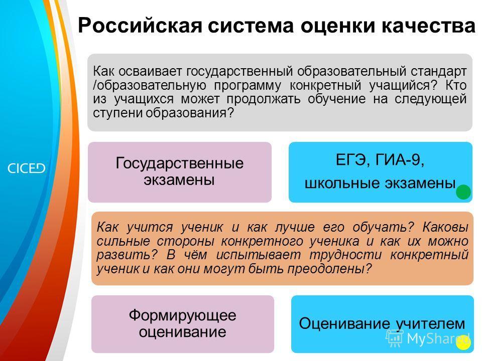 Российская система оценки качества Как осваивает государственный образовательный стандарт /образовательную программу конкретный учащийся? Кто из учащихся может продолжать обучение на следующей ступени образования? Государственные экзамены ЕГЭ, ГИА-9,