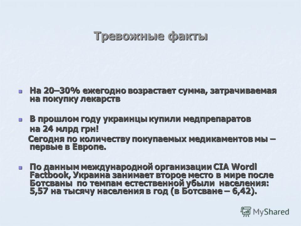 Тревожные факты На 20–30% ежегодно возрастает сумма, затрачиваемая на покупку лекарств На 20–30% ежегодно возрастает сумма, затрачиваемая на покупку лекарств В прошлом году украинцы купили медпрепаратов В прошлом году украинцы купили медпрепаратов на