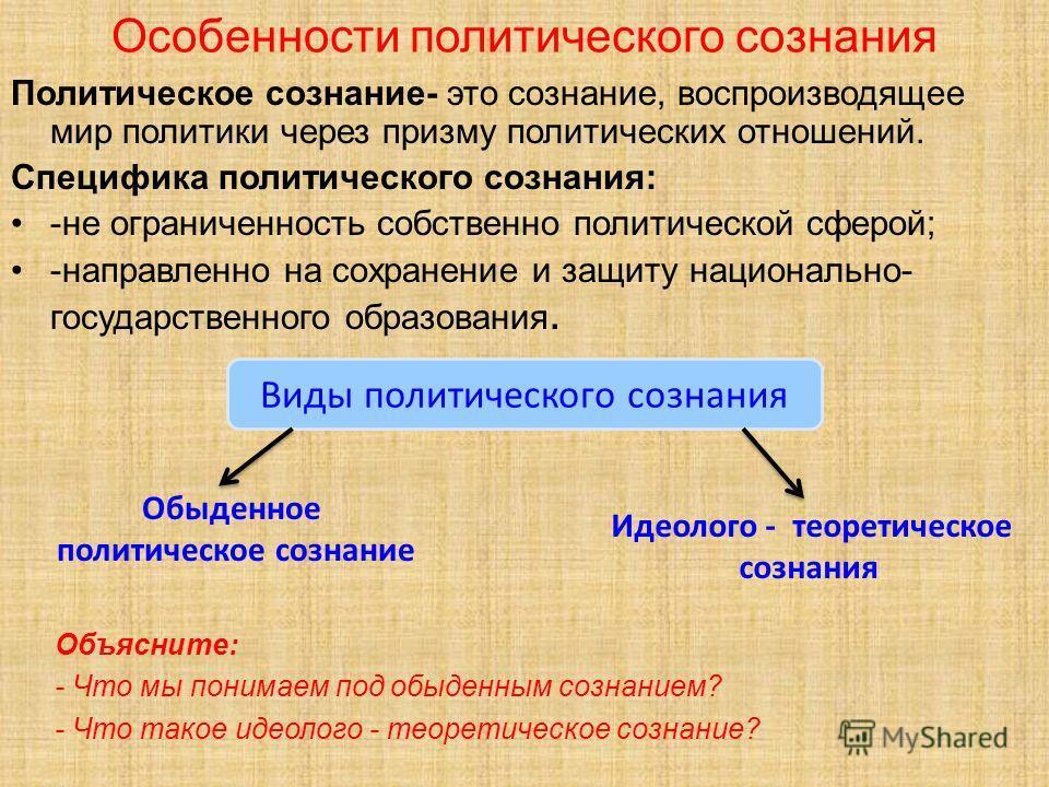 Виды политического сознания Обыденное политическое сознание Идеолого - теоретическое сознания Особенности политического сознания Политическое сознание- это сознание, воспроизводящее мир политики через призму политических отношений. Специфика политиче