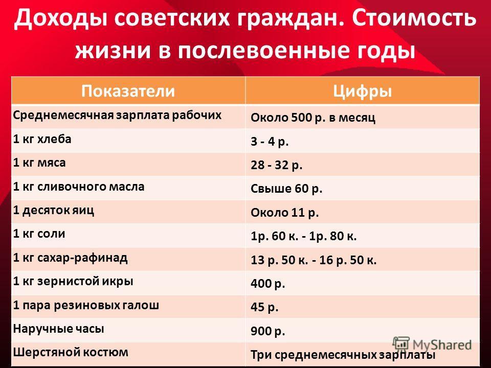 Доходы советских граждан. Стоимость жизни в послевоенные годы ПоказателиЦифры Среднемесячная зарплата рабочих Около 500 р. в месяц 1 кг хлеба 3 - 4 р. 1 кг мяса 28 - 32 р. 1 кг сливочного масла Свыше 60 р. 1 десяток яиц Около 11 р. 1 кг соли 1р. 60 к