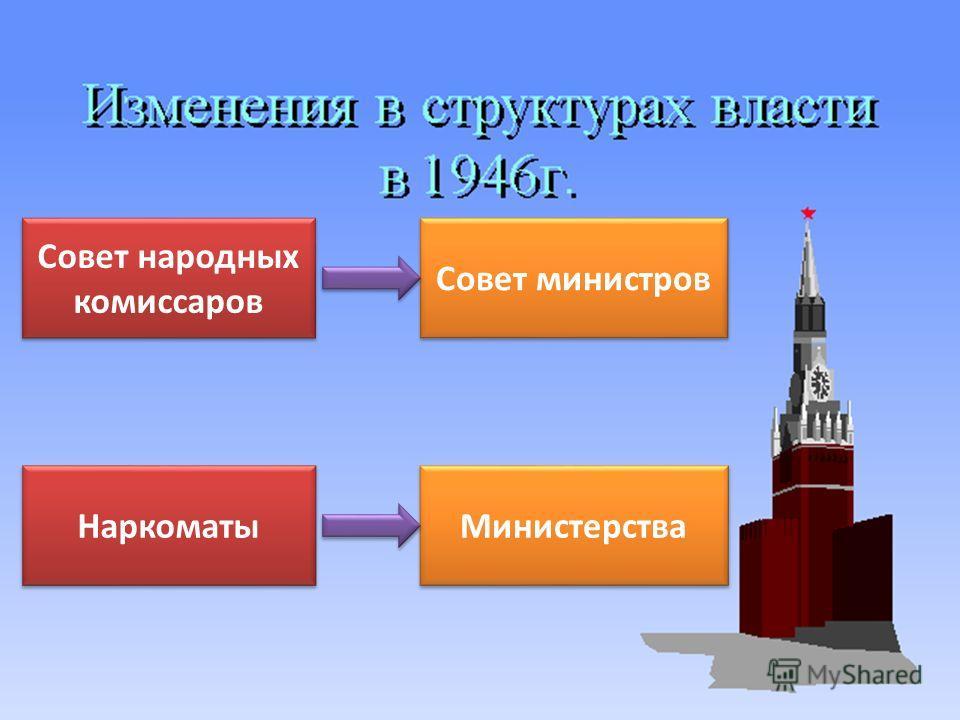 Совет народных комиссаров Наркоматы Министерства Совет министров