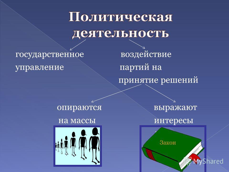 государственное воздействие управление партий на принятие решений опираются выражают на массы интересы масс Закон