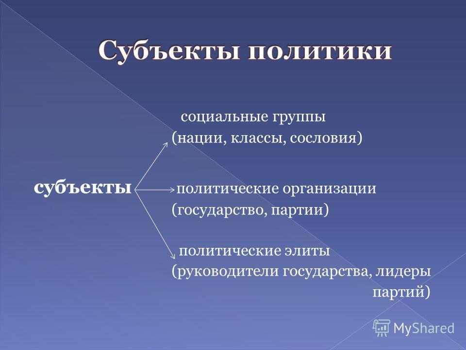 социальные группы (нации, классы, сословия) субъекты политические организации (государство, партии) политические элиты (руководители государства, лидеры партий)