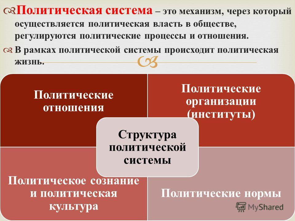 Политическая система – это механизм, через который осуществляется политическая власть в обществе, регулируются политические процессы и отношения. В рамках политической системы происходит политическая жизнь. Политические отношения Политические организ